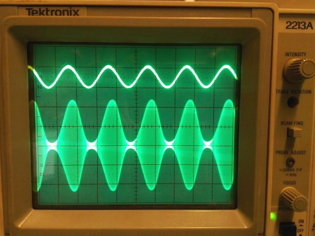 how to use sdr as a modulation monitor